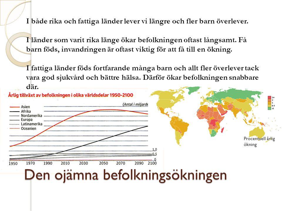 Den ojämna befolkningsökningen