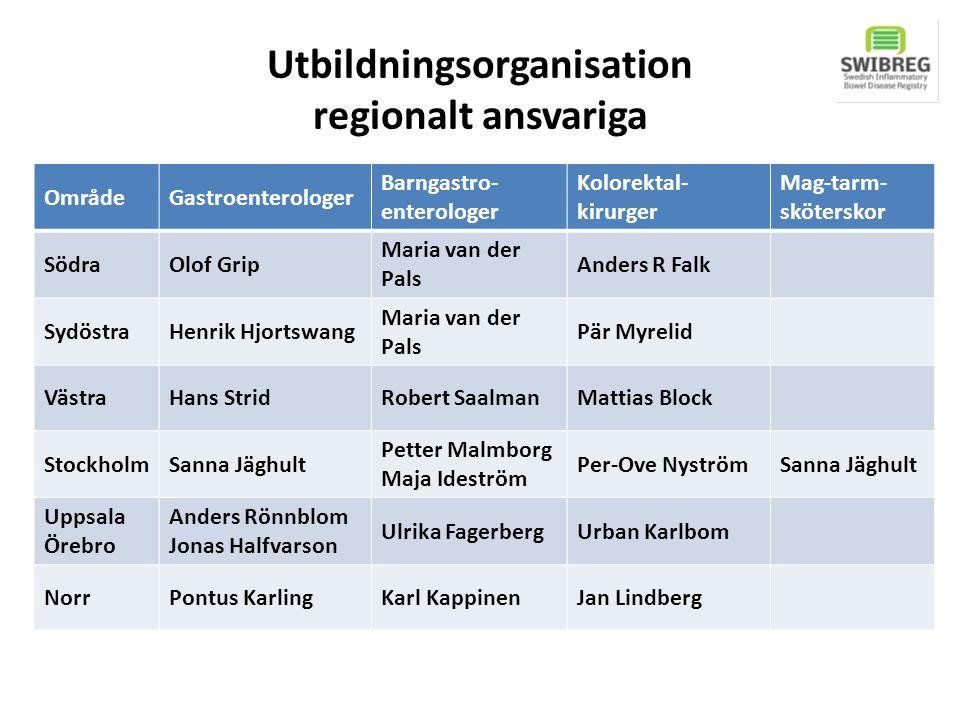 Utbildningsorganisation regionalt ansvariga