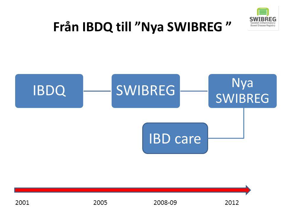 Från IBDQ till Nya SWIBREG