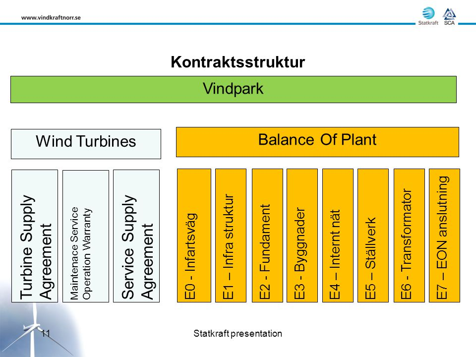 Statkraft presentation