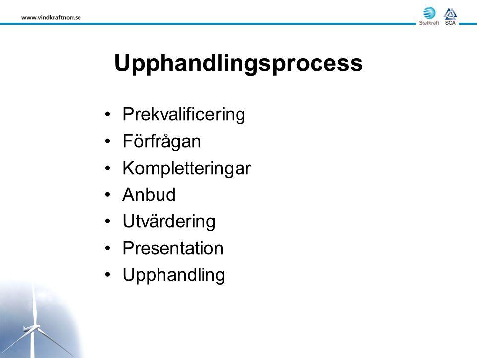 Upphandlingsprocess Prekvalificering Förfrågan Kompletteringar Anbud
