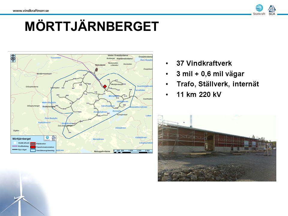 MÖRTTJÄRNBERGET 37 Vindkraftverk 3 mil + 0,6 mil vägar