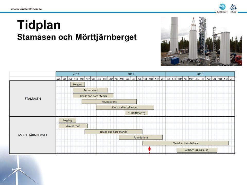 Tidplan Stamåsen och Mörttjärnberget