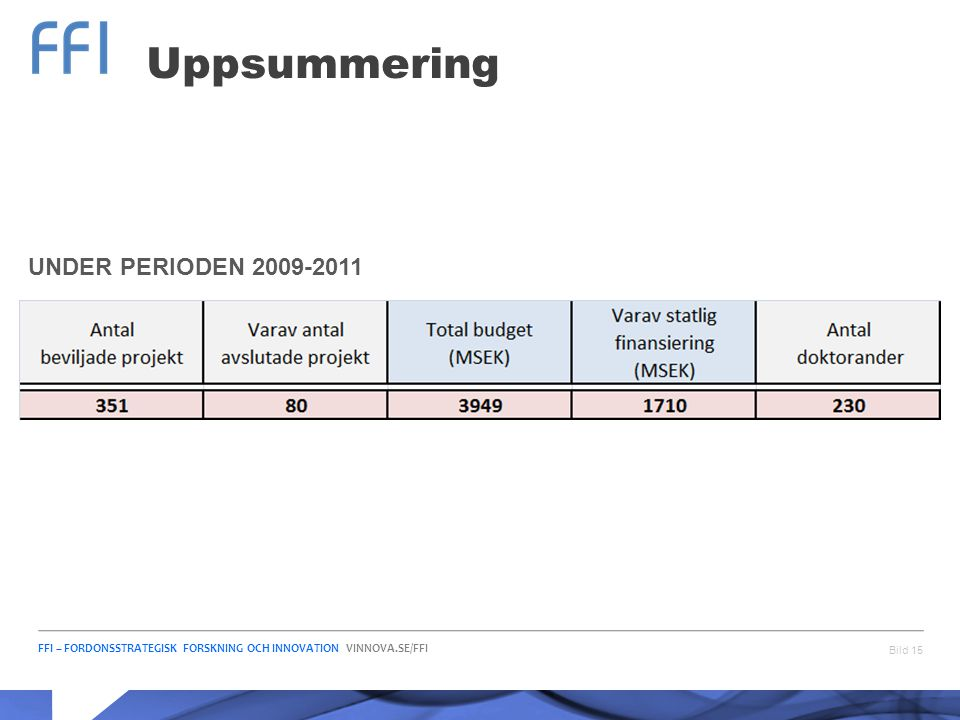 Uppsummering UNDER PERIODEN 2009-2011
