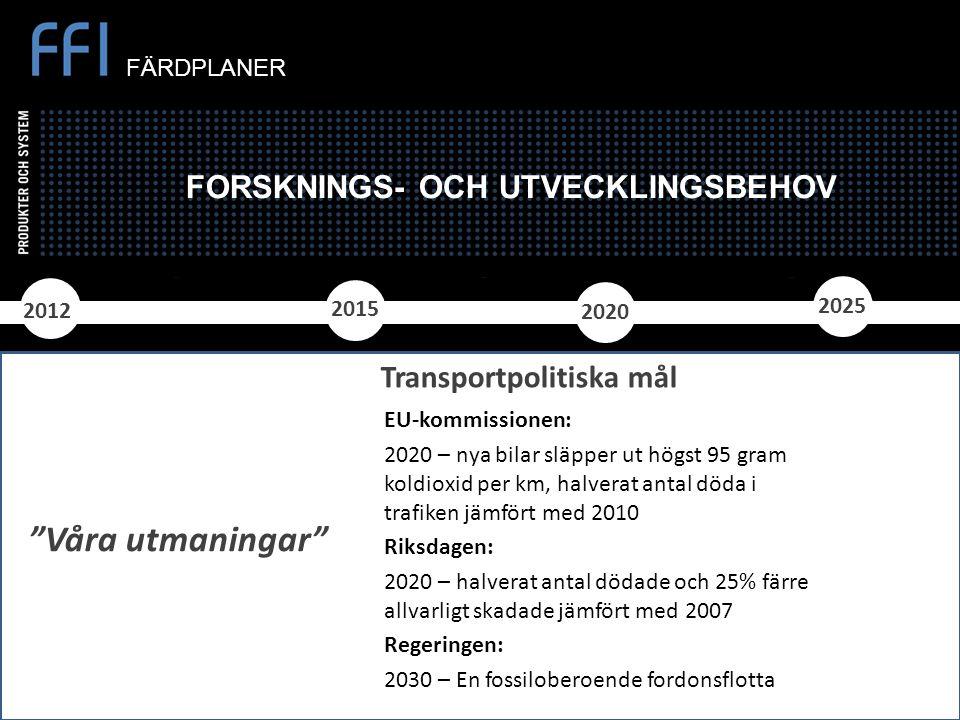 Transportpolitiska mål