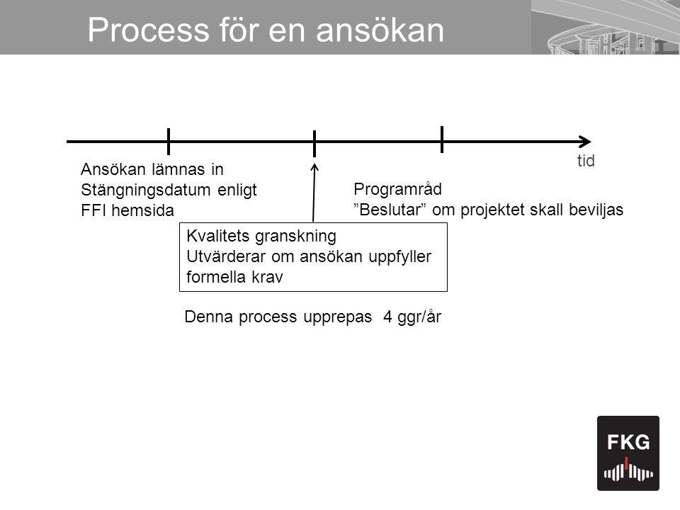 Process för en ansökan tid Ansökan lämnas in Stängningsdatum enligt