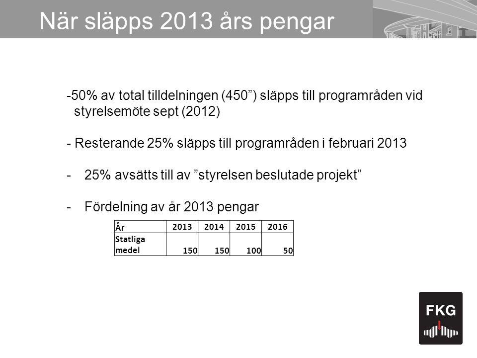 När släpps 2013 års pengar -50% av total tilldelningen (450 ) släpps till programråden vid. styrelsemöte sept (2012)