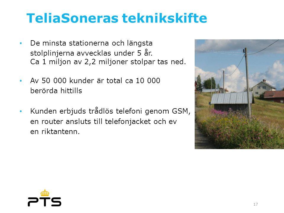 TeliaSoneras teknikskifte