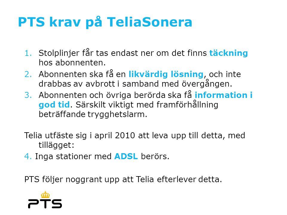 PTS krav på TeliaSonera