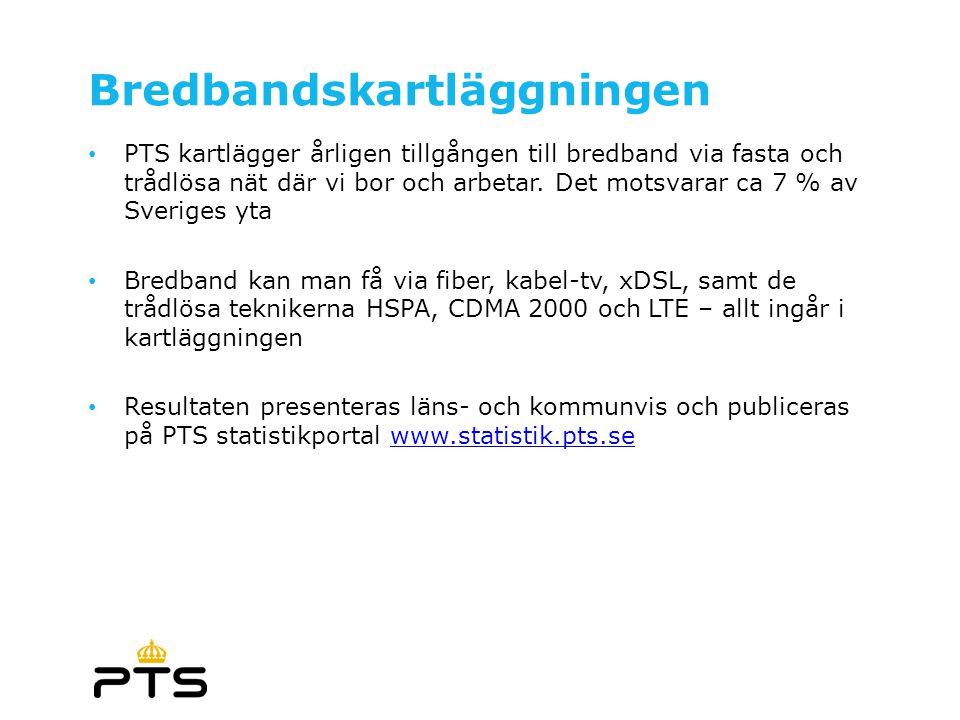 bredband via fiberkabel