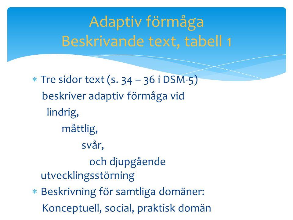 Adaptiv förmåga Beskrivande text, tabell 1