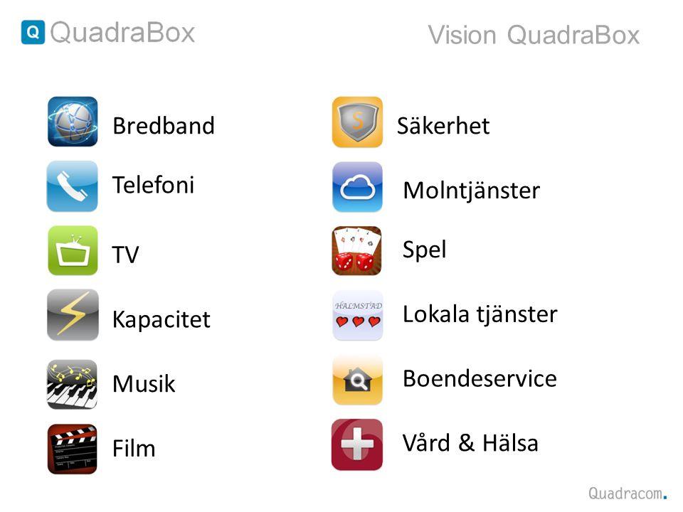 Vision QuadraBox Bredband. Säkerhet. Telefoni. Molntjänster. Spel. TV. Lokala tjänster. Kapacitet.