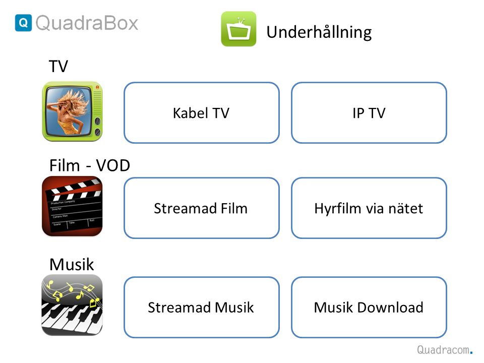 Underhållning TV Film - VOD Musik Kabel TV IP TV Streamad Film