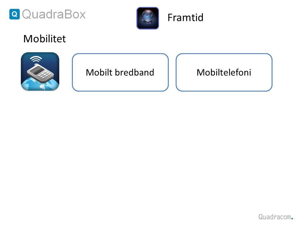 Framtid Mobilitet Mobilt bredband Mobiltelefoni