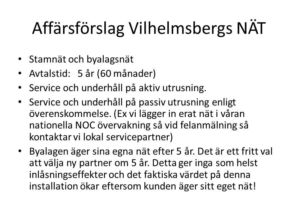 Affärsförslag Vilhelmsbergs NÄT