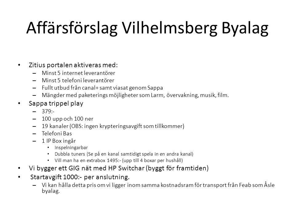 Affärsförslag Vilhelmsberg Byalag