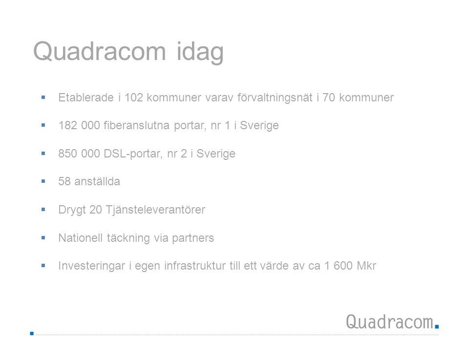 Quadracom idag Etablerade i 102 kommuner varav förvaltningsnät i 70 kommuner. 182 000 fiberanslutna portar, nr 1 i Sverige.