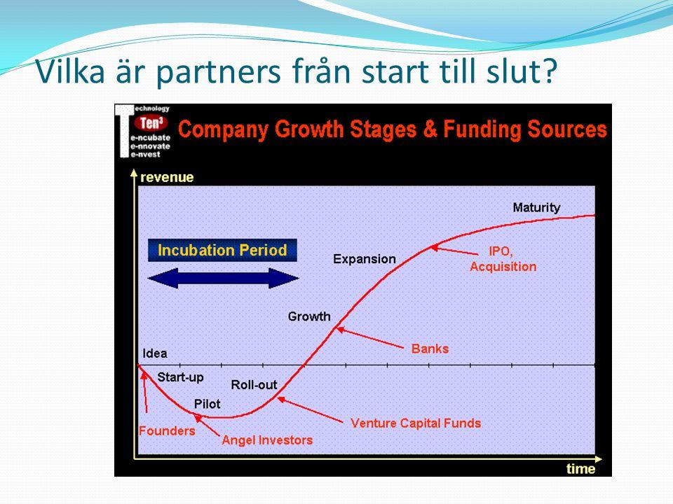 Vilka är partners från start till slut