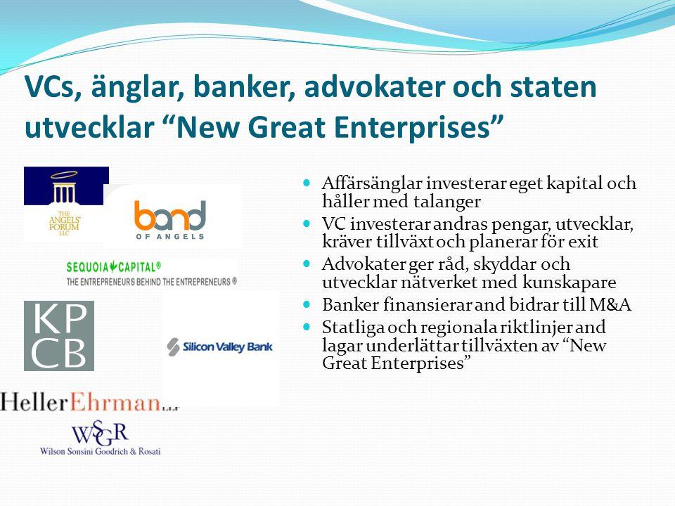 VCs, änglar, banker, advokater och staten utvecklar New Great Enterprises