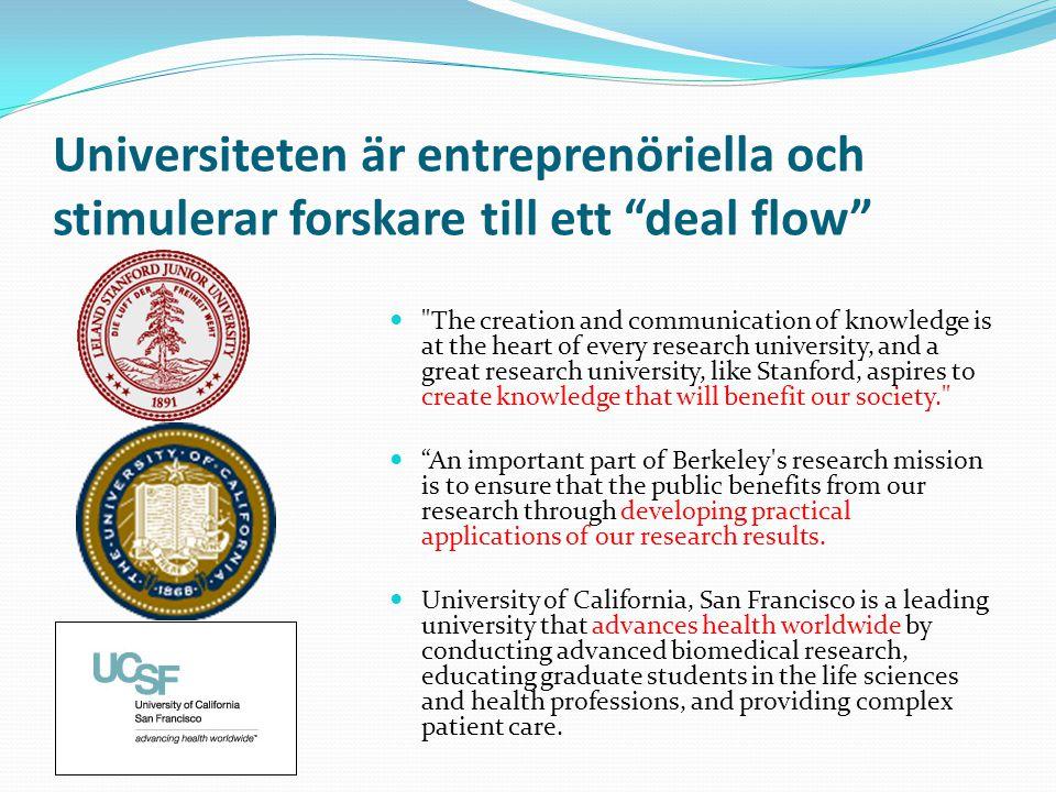 Universiteten är entreprenöriella och stimulerar forskare till ett deal flow
