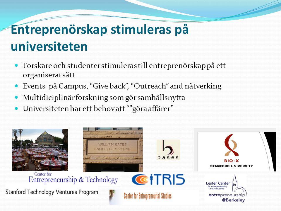 Entreprenörskap stimuleras på universiteten