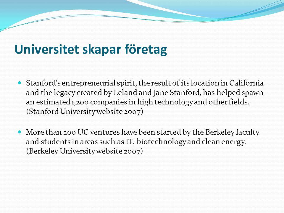Universitet skapar företag