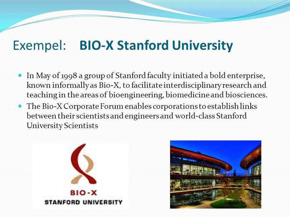 Exempel: BIO-X Stanford University