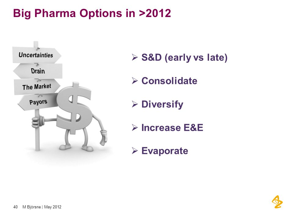 Big Pharma Options in >2012