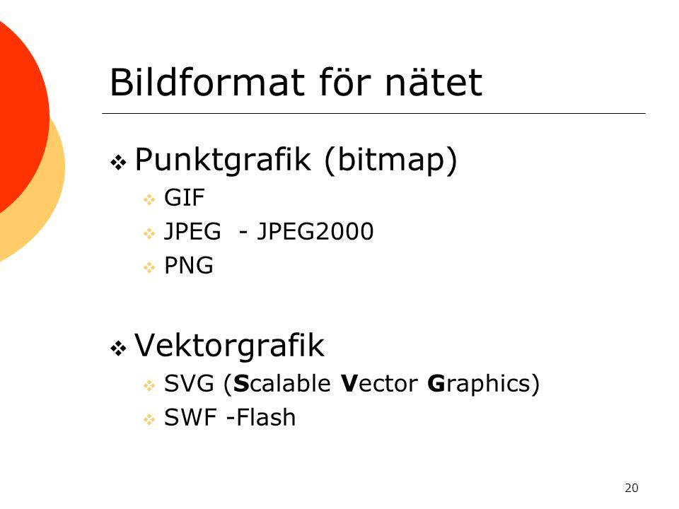 Bildformat för nätet Punktgrafik (bitmap) Vektorgrafik GIF