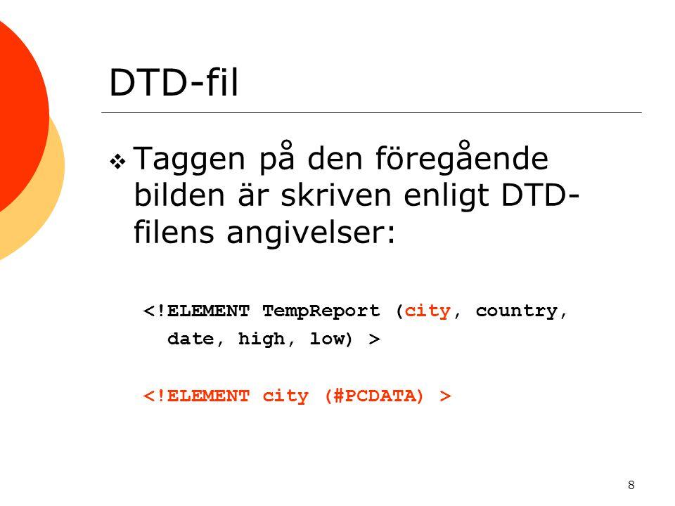 DTD-fil Taggen på den föregående bilden är skriven enligt DTD-filens angivelser: <!ELEMENT TempReport (city, country,