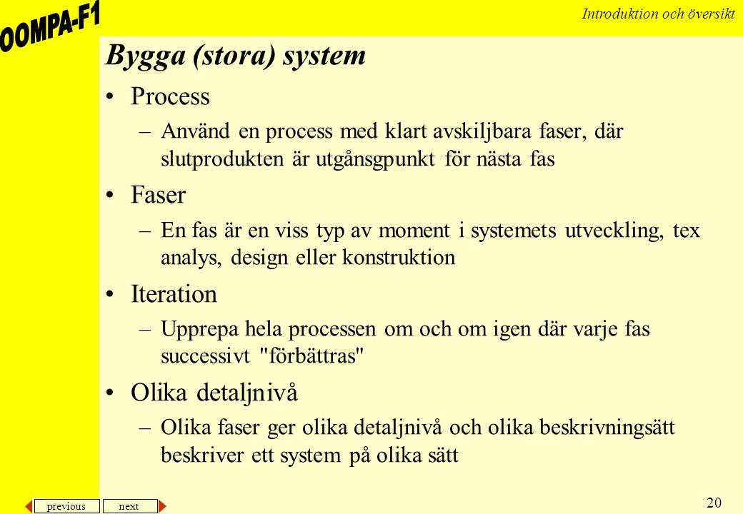 Bygga (stora) system Process Faser Iteration Olika detaljnivå