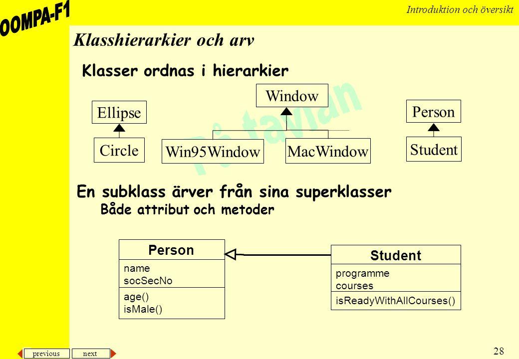 Klasshierarkier och arv