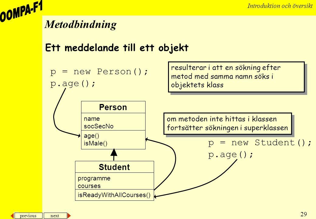 Metodbindning Ett meddelande till ett objekt p = new Person();