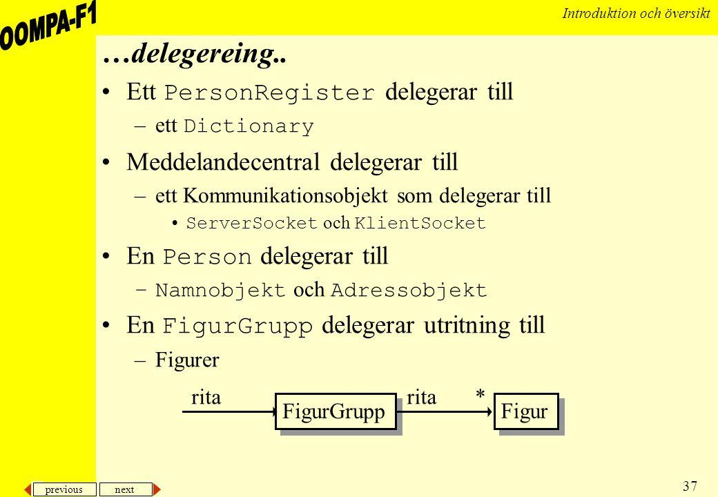 …delegereing.. Ett PersonRegister delegerar till