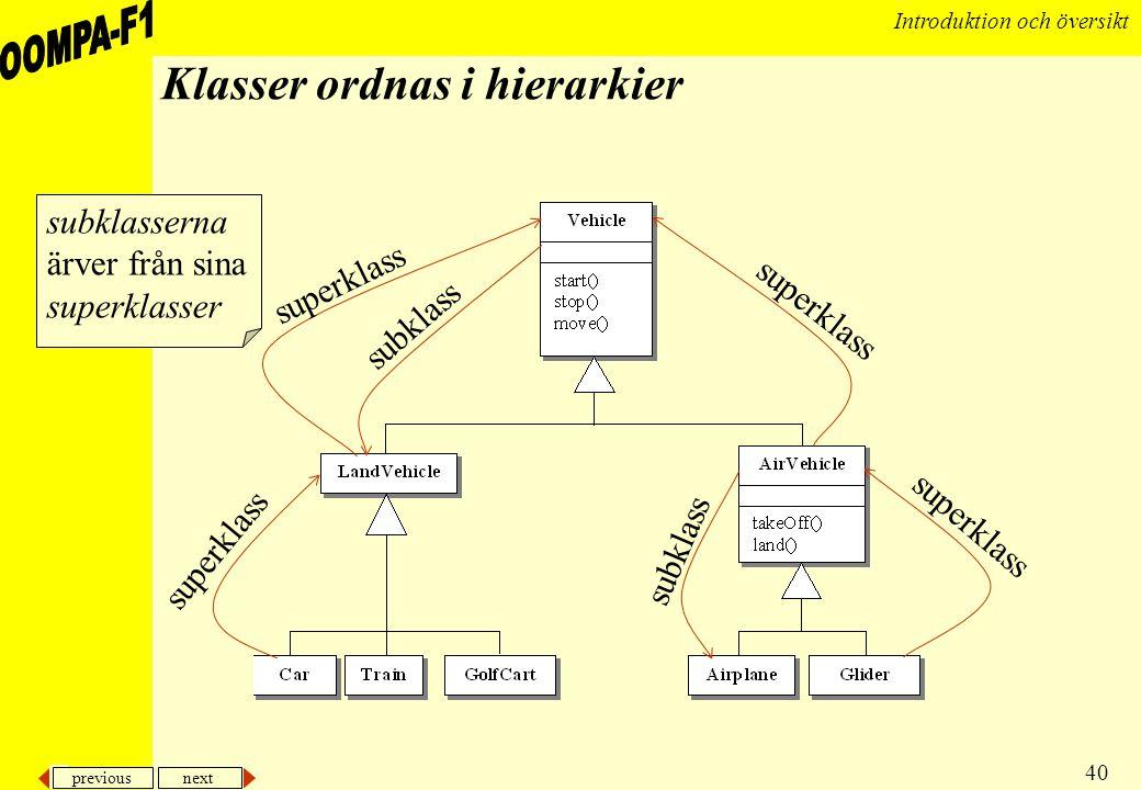 Klasser ordnas i hierarkier