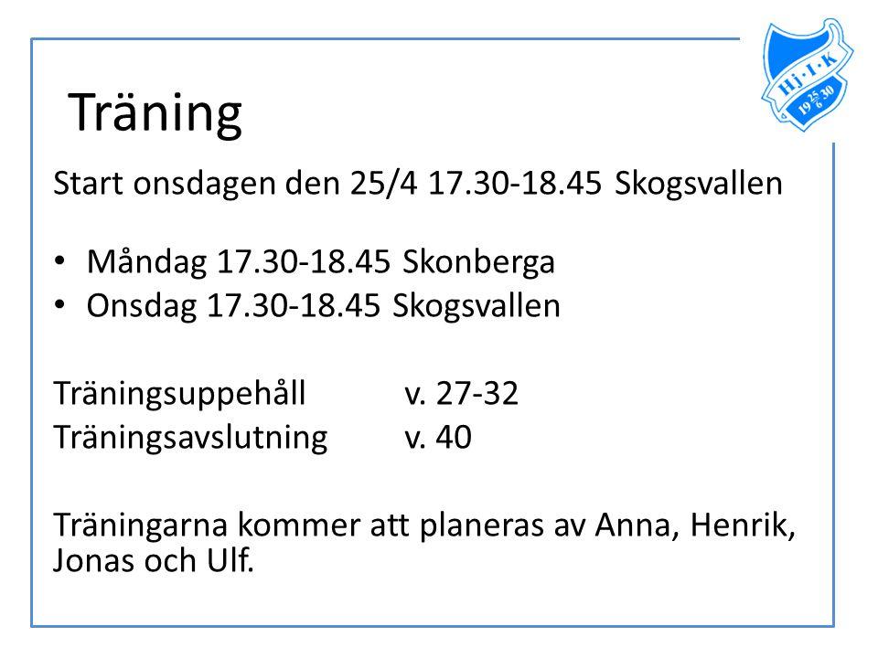 Träning Start onsdagen den 25/4 17.30-18.45 Skogsvallen