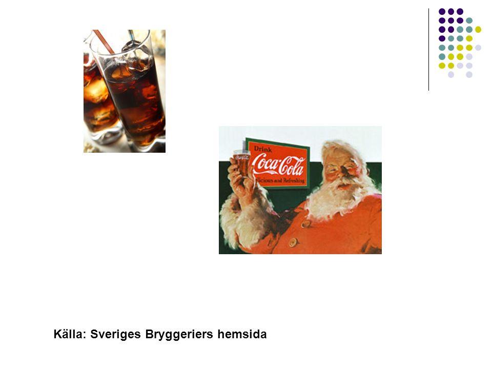 Läsk Källa: Sveriges Bryggeriers hemsida