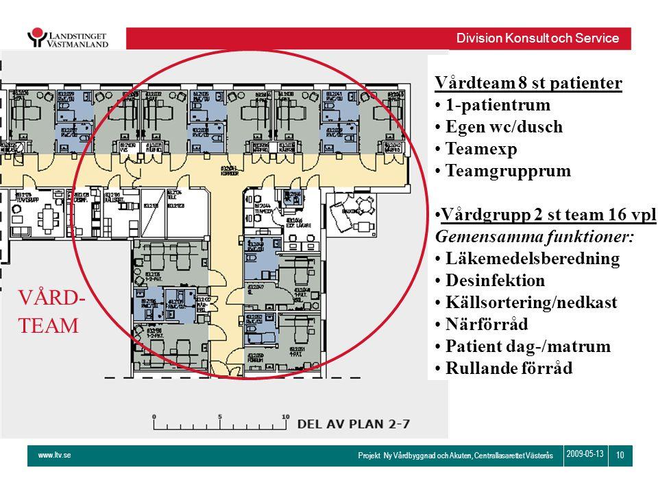 VÅRD- TEAM Vårdteam 8 st patienter 1-patientrum Egen wc/dusch Teamexp