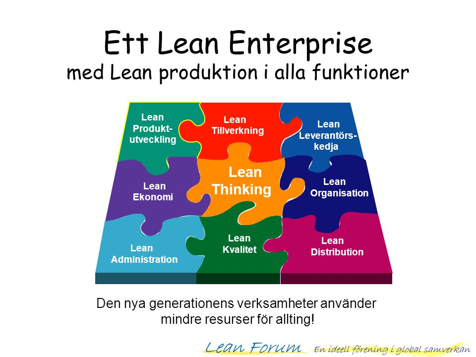 Ett Lean Enterprise med Lean produktion i alla funktioner