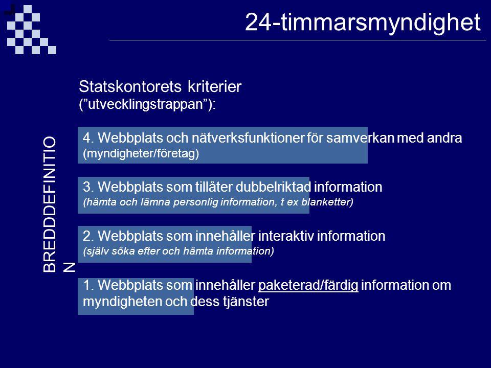 24-timmarsmyndighet Statskontorets kriterier ( utvecklingstrappan ):