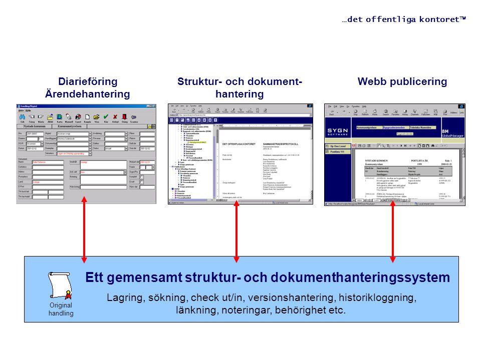 Struktur- och dokument-