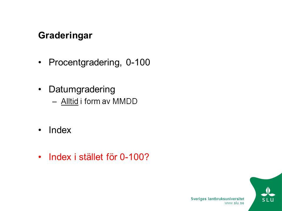 Graderingar Procentgradering, 0-100 Datumgradering Index
