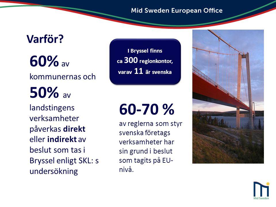 Varför I Bryssel finns. ca 300 regionkontor, varav 11 är svenska.