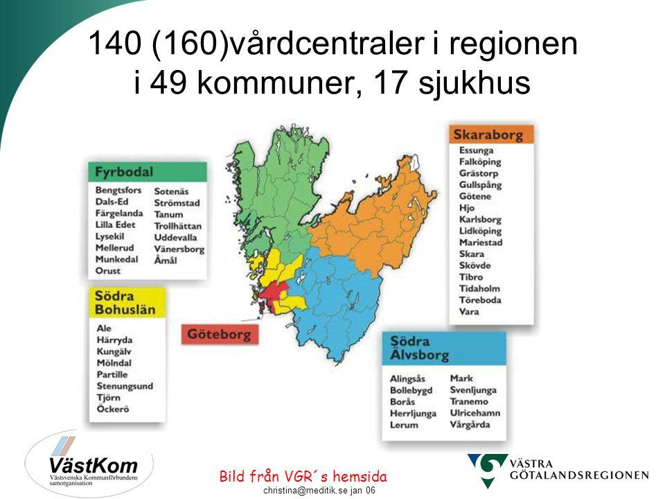 140 (160)vårdcentraler i regionen i 49 kommuner, 17 sjukhus