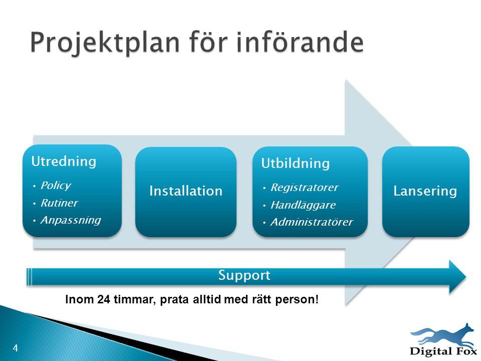 Projektplan för införande