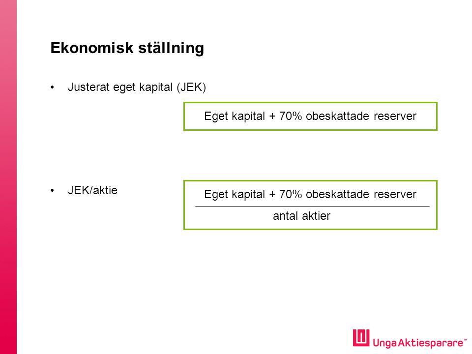 Ekonomisk ställning Justerat eget kapital (JEK)