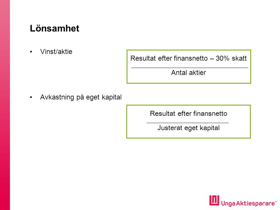 Lönsamhet Vinst/aktie Resultat efter finansnetto – 30% skatt