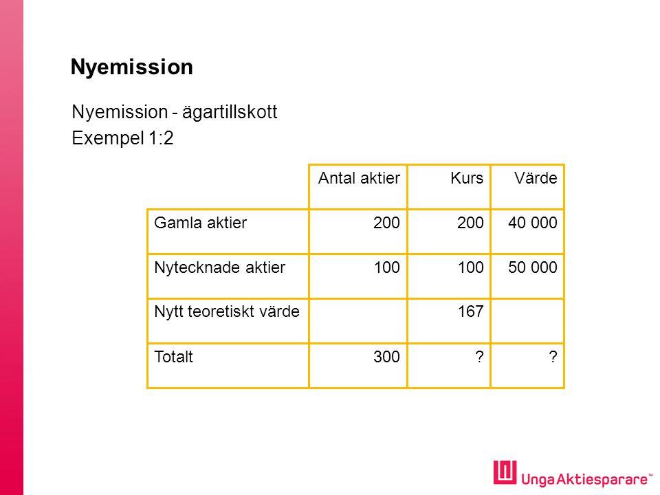 Nyemission Nyemission - ägartillskott Exempel 1:2 Antal aktier Kurs