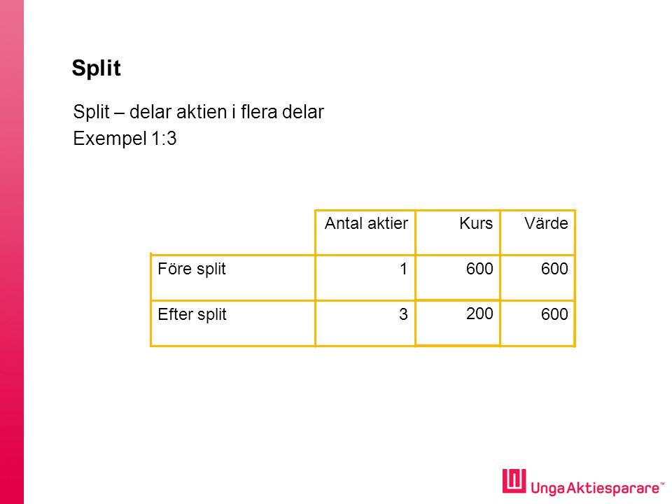 Split Split – delar aktien i flera delar Exempel 1:3 Antal aktier Kurs