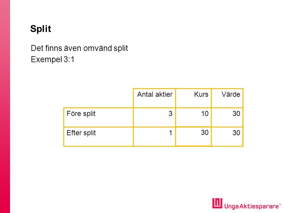 Split Det finns även omvänd split Exempel 3:1 Antal aktier Kurs Värde